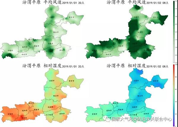 2019年1月1日-2日汾渭平原平均风速和相对湿度转折