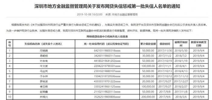 华为以一张主题壁纸起诉传音控股 涉诉金额2000万元