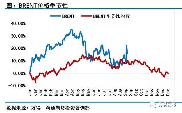 中交建昨创三年半新低后 现反弹近3%