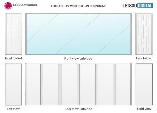 LG折叠屏电视专利曝光,支持5折叠展开六块屏幕呈...