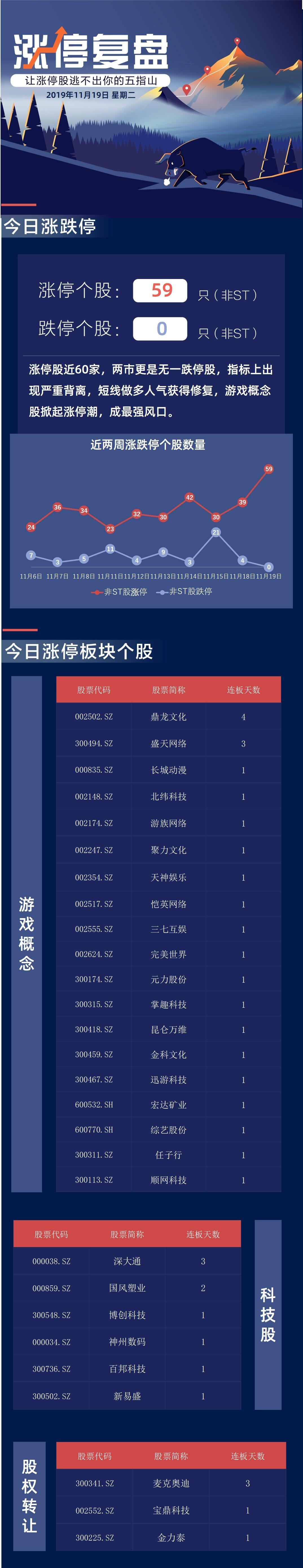 快讯:内房股集体上涨富力地产涨6%万科企业涨4%