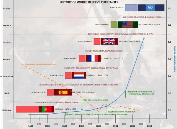 英国央行行长卡尼:否定SDR和数字货币能取代美元 是人民币