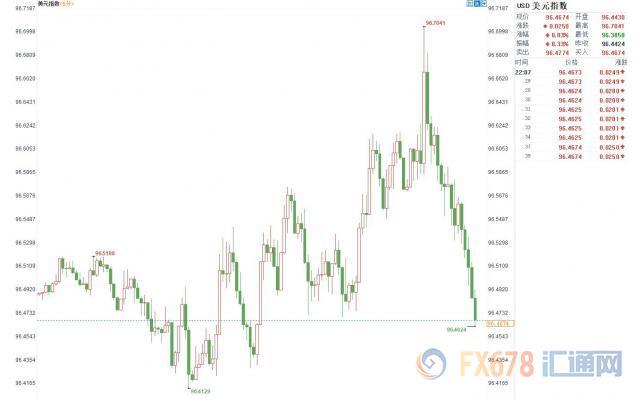 脱欧现转机英镑应声起 对伊制裁落地油价雄起