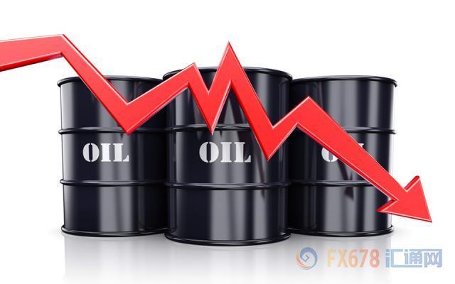 ATFX:虽然原油大涨,但请别惦记抄底_外汇交易平台设计开发