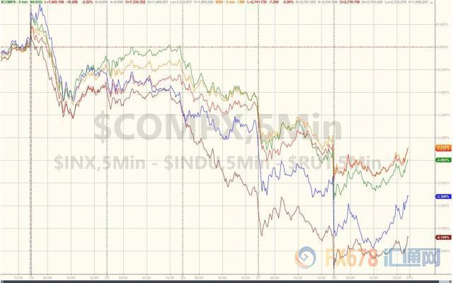 原油市场三大报告重磅来袭