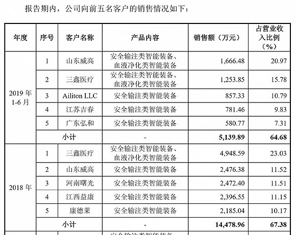 渤海银行北分被罚120万:理财资金违规流向房地产项目