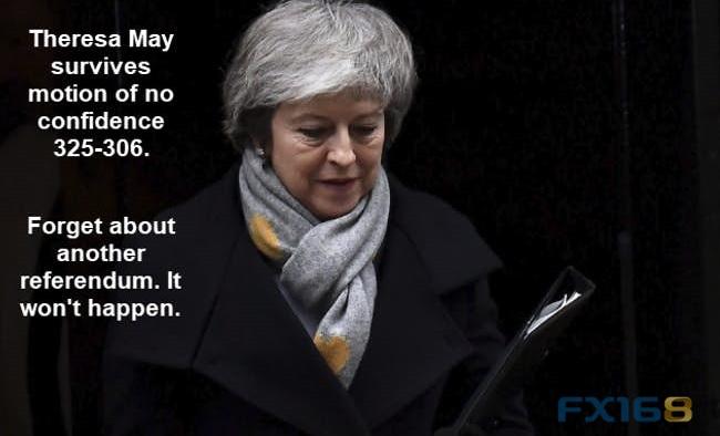 惊险的一天!梅姨不信任投票闯关成功 英镑前路依然坎坷 外汇交易tn