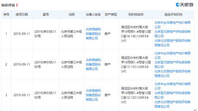 北京兴华机械厂-实探*ST信威办公地 三套房产遭强制执行殃及子公司
