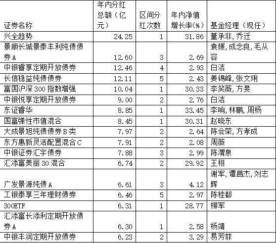 票面利率4.75% 渤海银行发行200亿永续债