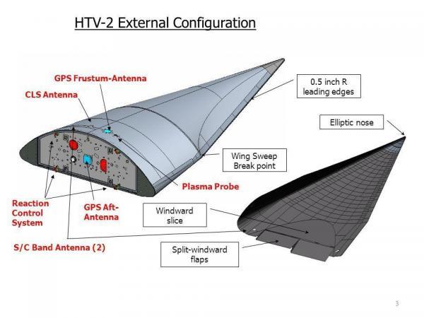 细品东风17的气动设计 两大关键技术甩美国HTV2一条街