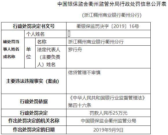 国内首个纯电动跑车融资租赁项目落户天津
