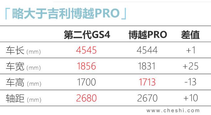 传祺新GS4现身4S店!价格更便宜,买哈弗H6、吉利博越的亏了