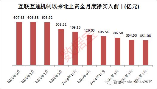 """基金员工幸福""""吃鸡""""大曝光:权益基金自购暴增54%"""