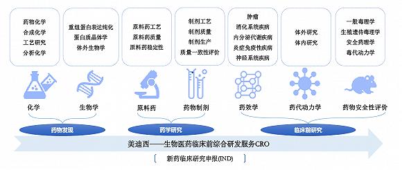 大商所2019年秋季黑龙江农产品考察计划