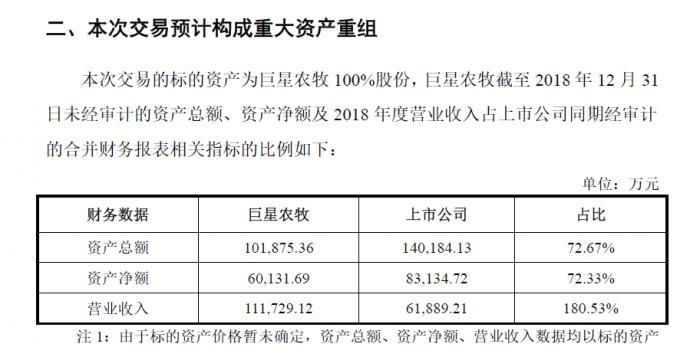 耀莱集团9月17日耗资54万港元回购200万股