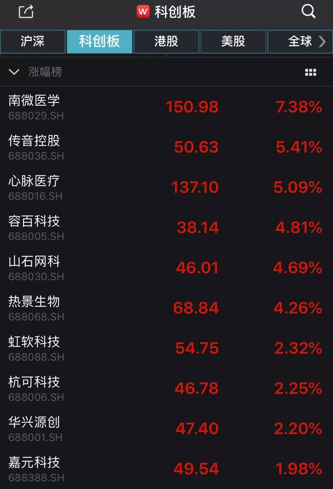 北京市长:全市居民人均可支配收入6.2万元