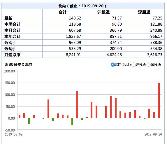 统计局:中国经济长期向好趋势没有变 汇率会保持稳定