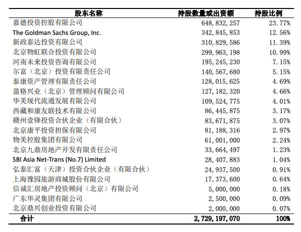 央行开展4000亿元MLF操作利率降5个基点