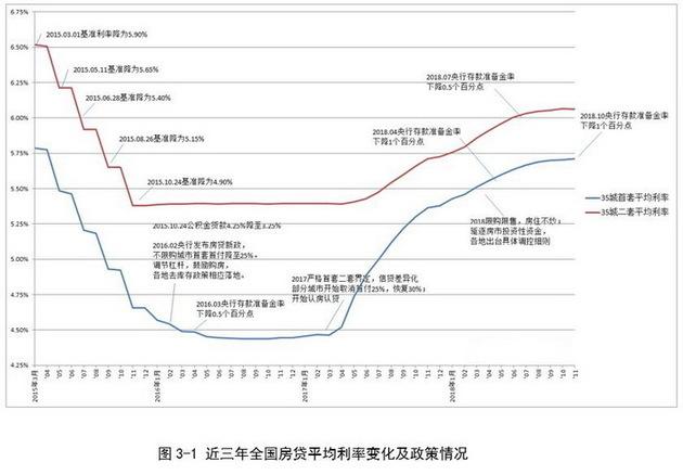 http://www.qwican.com/fangchanshichang/490689.html
