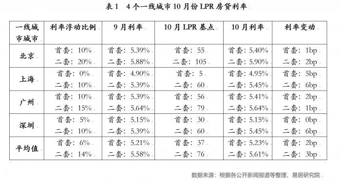"""美智库学者驳斥""""外资企业大批撤离中国""""论调"""