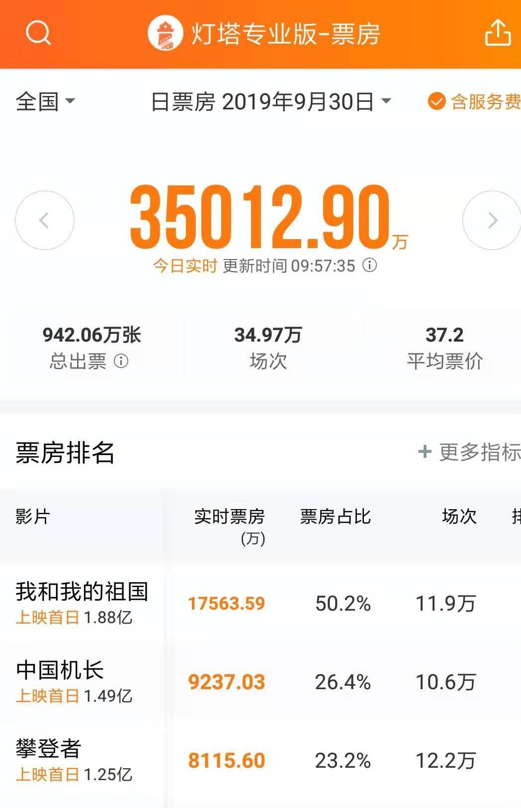 江淮汽车1.7亿罚单令业绩承压 产品缺少核心竞争力
