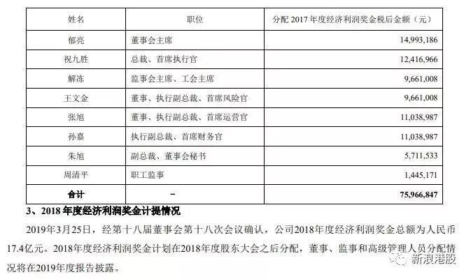 注册存1元送19元·2018上海书展将于8月15日起举办 继续扩大网络文学展出比重