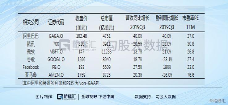 港股通(沪)净流入10.57亿港股通(深)净流出0.04亿