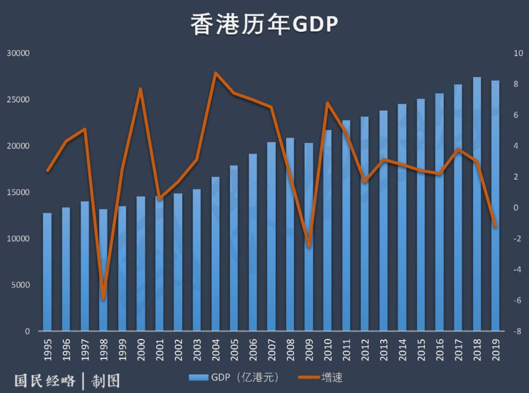 上海稳了,香港悬了?