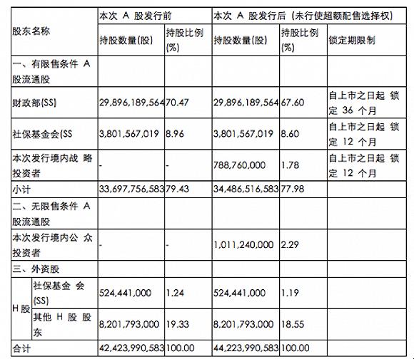 人保11月16日登陆上交所 三季利润同比下降16.34%