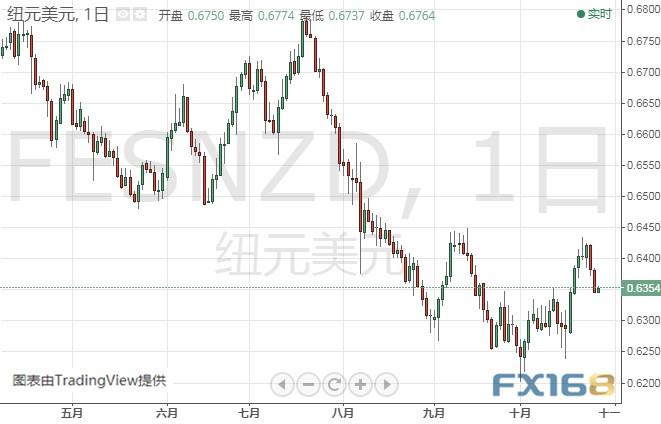 今日英國脫歐或傳出重要消息 歐元、日元前景分析