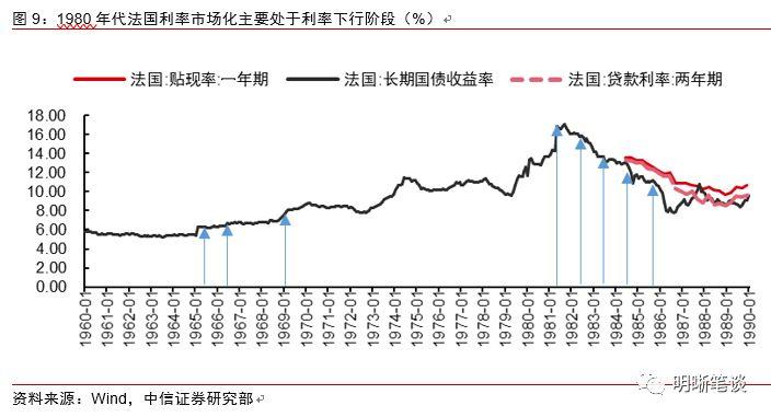 中信明明:利率并轨第一步或是贷款利率以LPR为