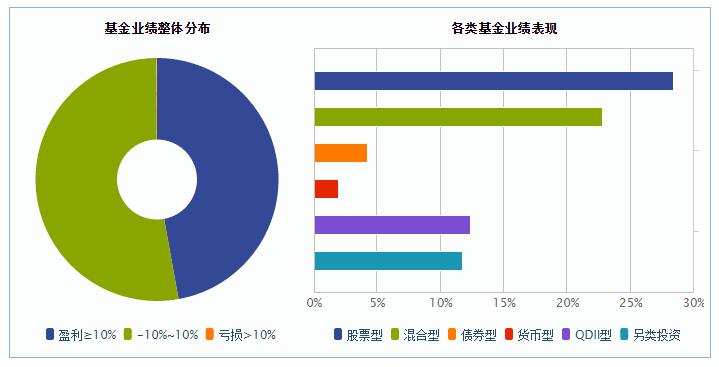 中国外贸70年:去年货物进出口占全球份额11.8%