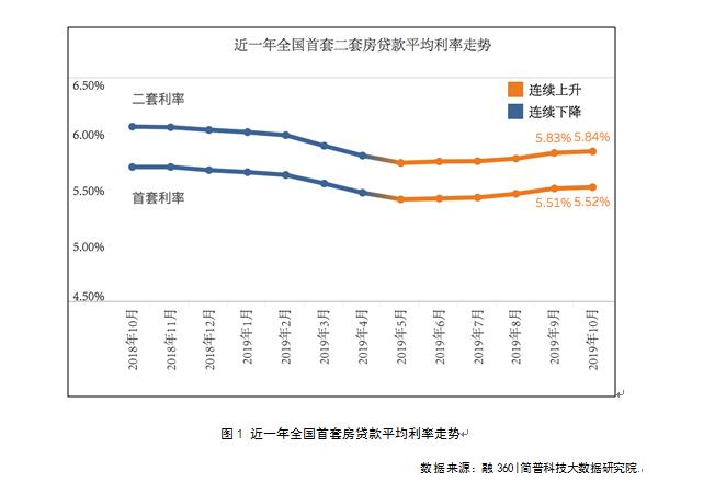 中国移动成全球最大规模运营商移动客户高达9.4亿