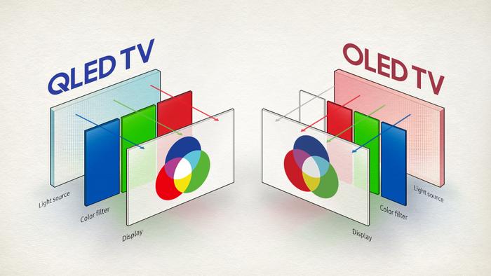 OLED电视已经便宜很多了 为什么还没打败液晶?的照片 - 6