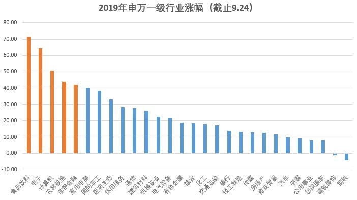 午评:两市延续震荡沪指涨0.02% 园区开发板块强势