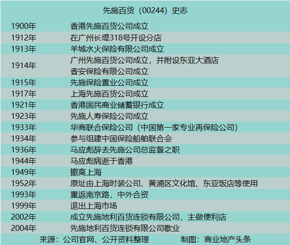 http://www.kzmahc.tw/riyongbaihuo/510307.html