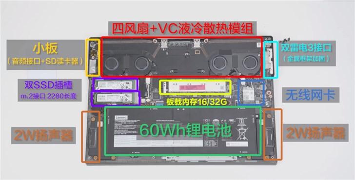 联想官方发布Y9000X标压核显笔记本的拆解图
