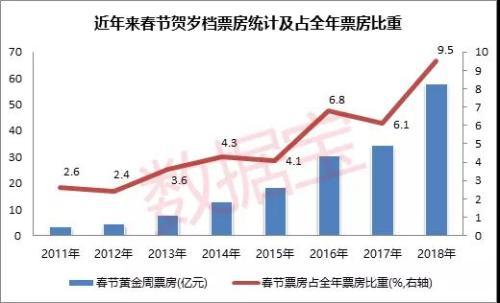 春节前后传媒板块上涨概率超七成