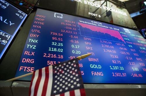 """美国股市暴跌全球股市吓出""""冷汗"""" 寻找暴跌元凶牛市见顶?"""