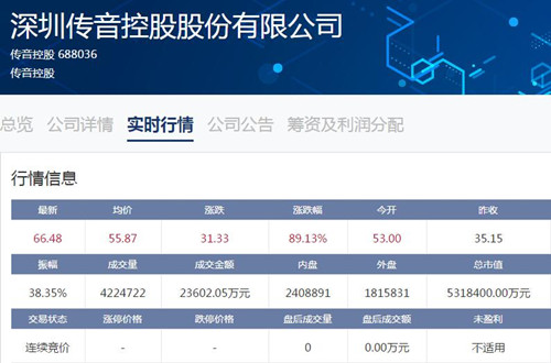 qq空间流动字体代码_科创板|传音控股今日上市 开盘价53元较发行价上涨50.78%|发行 ...
