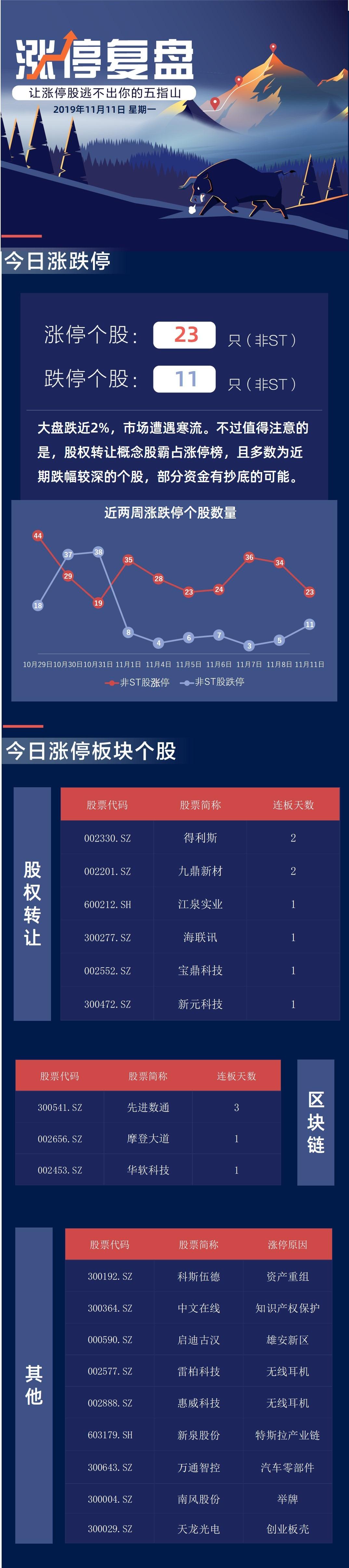 孟宥慈:证券研究格局临重构6问题不容忽视