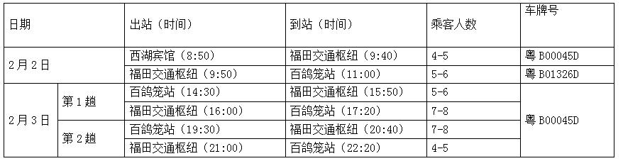 小米10 5g手机被爆获3C认证:充电器最高支持66W输出