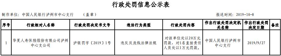 中纪委:茅台高守洪等一再拒绝接受挽救 对抗审查
