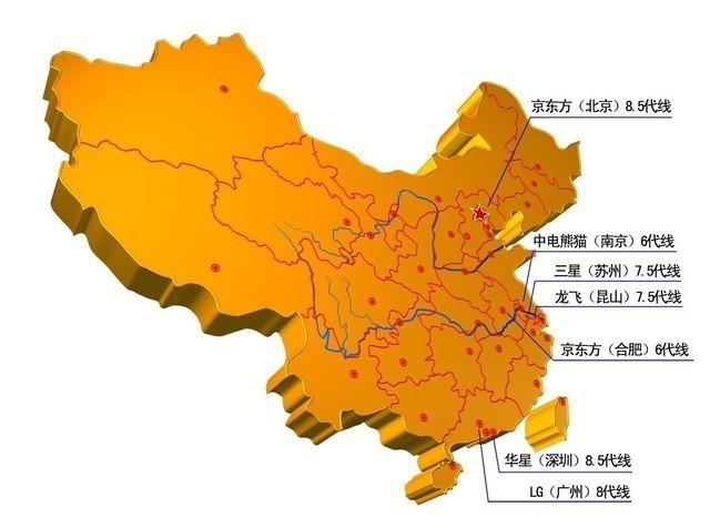 中国部分液晶面板生产线布局