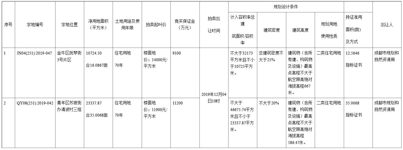 汇丰CEO祈耀年:未来3年最多裁员3.5万人裁员率15%