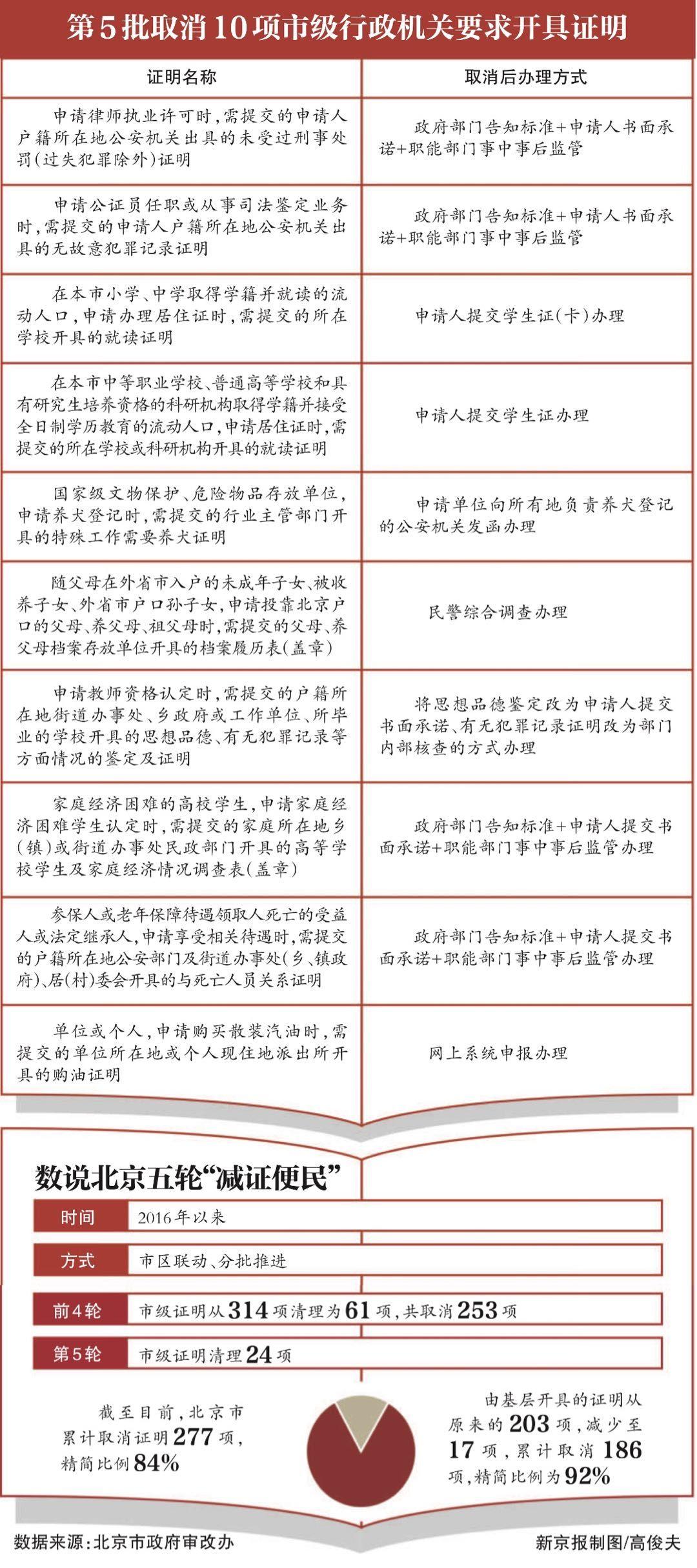 北京住宅土地新规超过百万网友参与讨论了这件事情