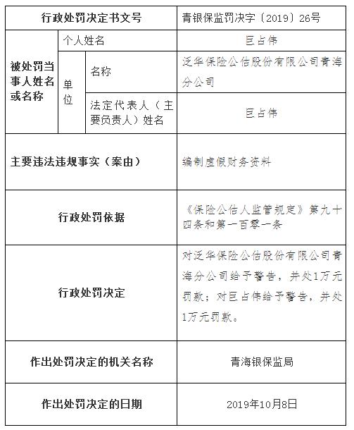 42个外资项目在上海集中签约 投资总额约550亿元