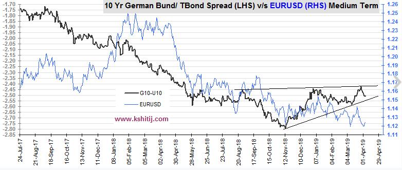 欧元隐含波动率保持低位 今晚聚焦欧洲央行会议纪要