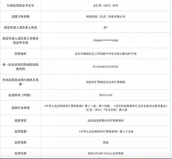将境内外汇转移境外 京东旗下网银在线领3000万罚单_原油交易