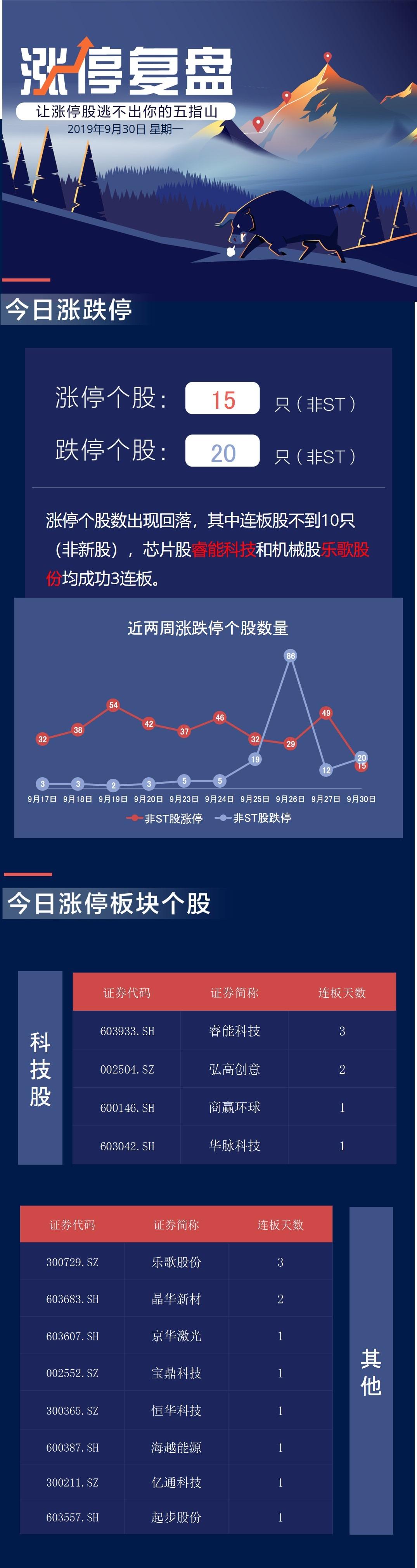 景顺长城基金:拥抱市场改革 发挥机构投资者所长